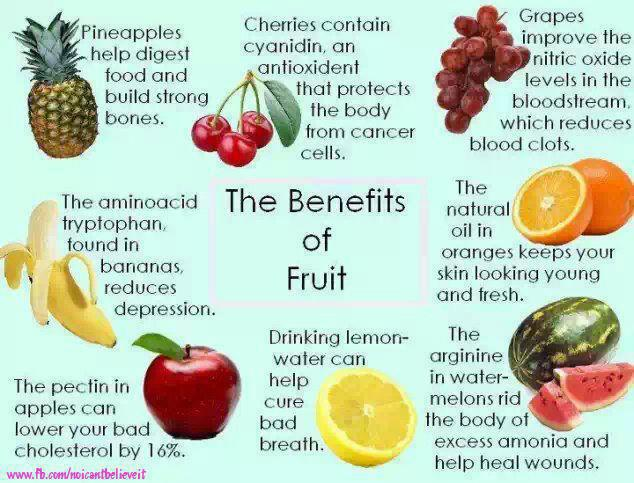 is fruit healthy for you is a lemon a fruit