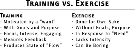training vs. exercise
